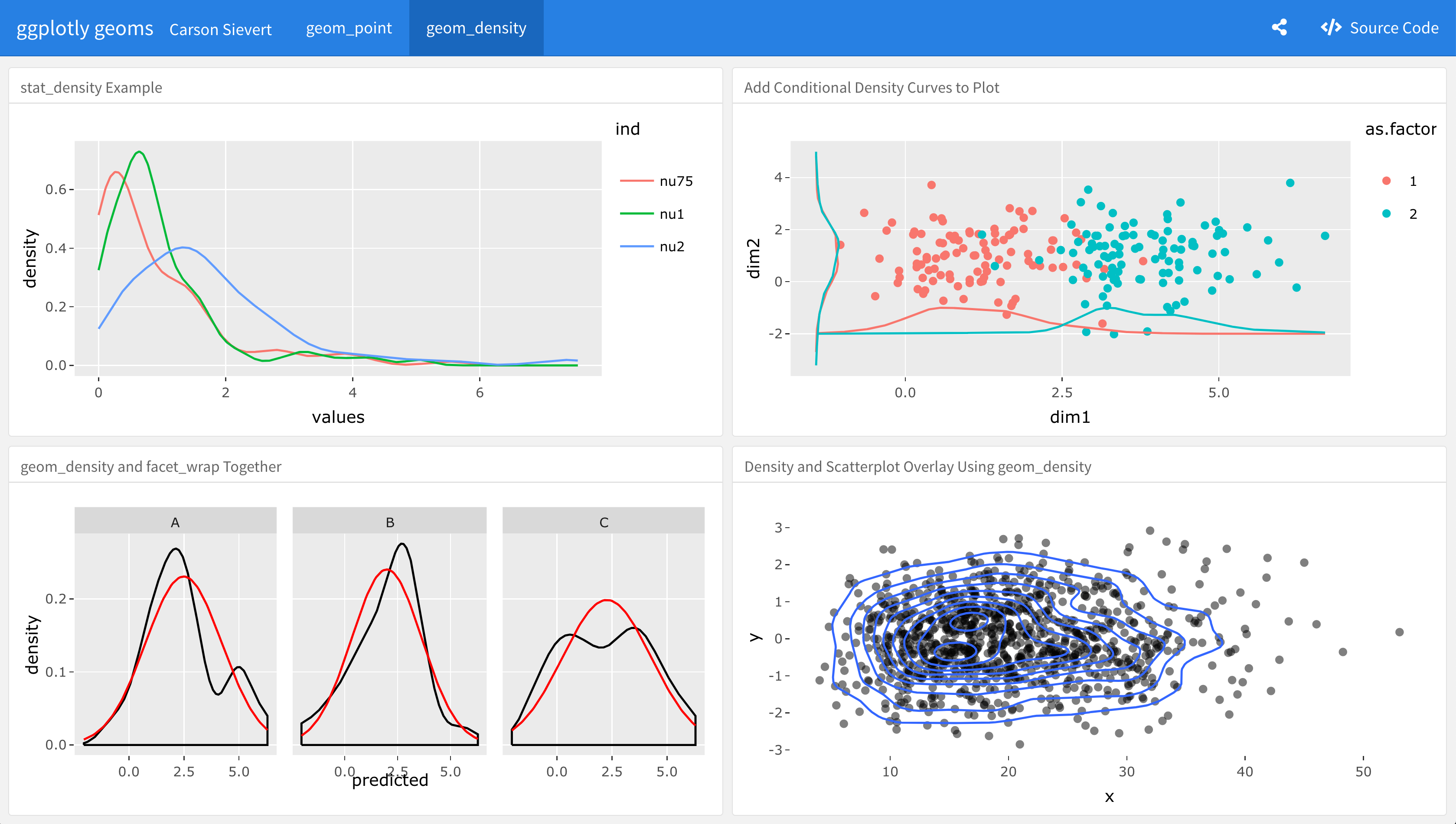 13 Arranging views | Interactive web-based data visualization with R