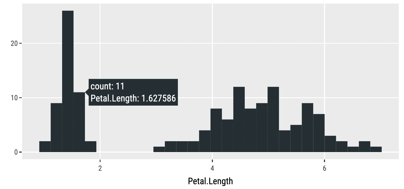 Using the hoverlabel attribute with ggplotly().